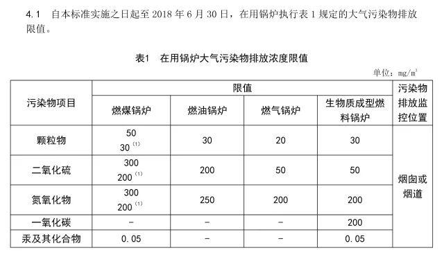 广东燃气锅炉排放标准1