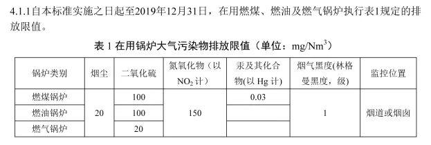 上海燃气锅炉排放标准1